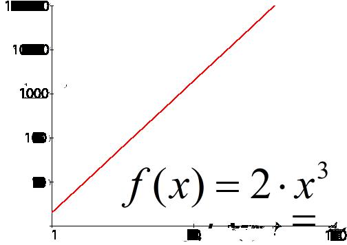 potensfunktion eksempel
