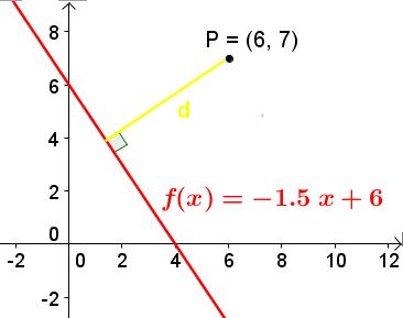 afstand fra punkt til linje